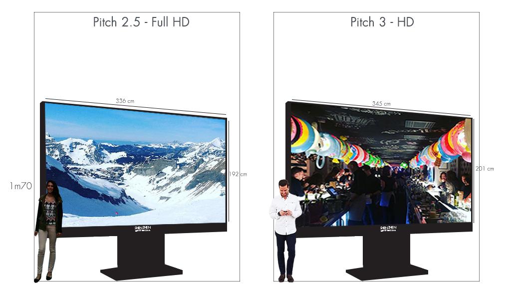 Affichage dynamique   Affichage LED   Moniteur professionnel   Ecran géant vidéo