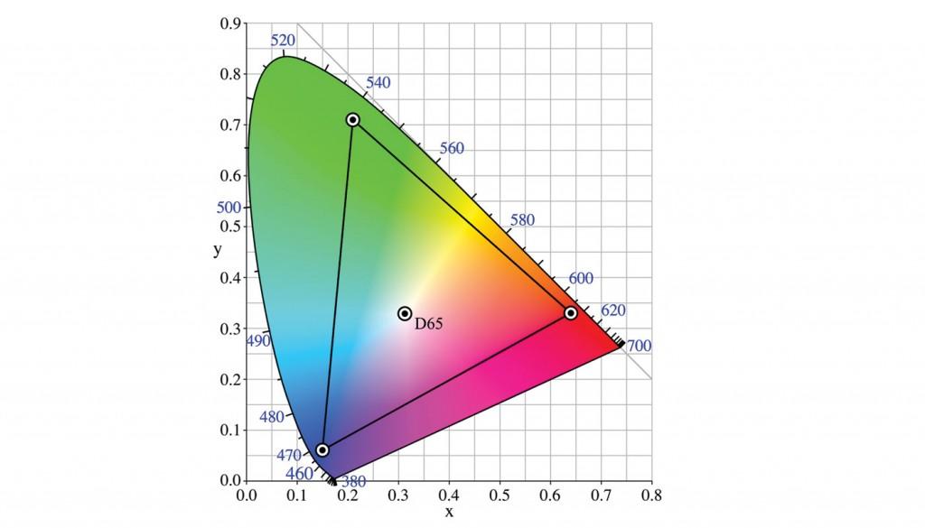 Schéma-Calibration-des-écrans-géants-à-LED-SMD-SHENZHEN-Multimédia