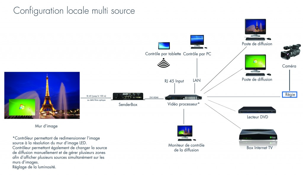 configuration-locale-multi-source