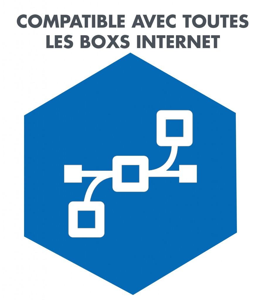 Compatible avec les boxs Internet