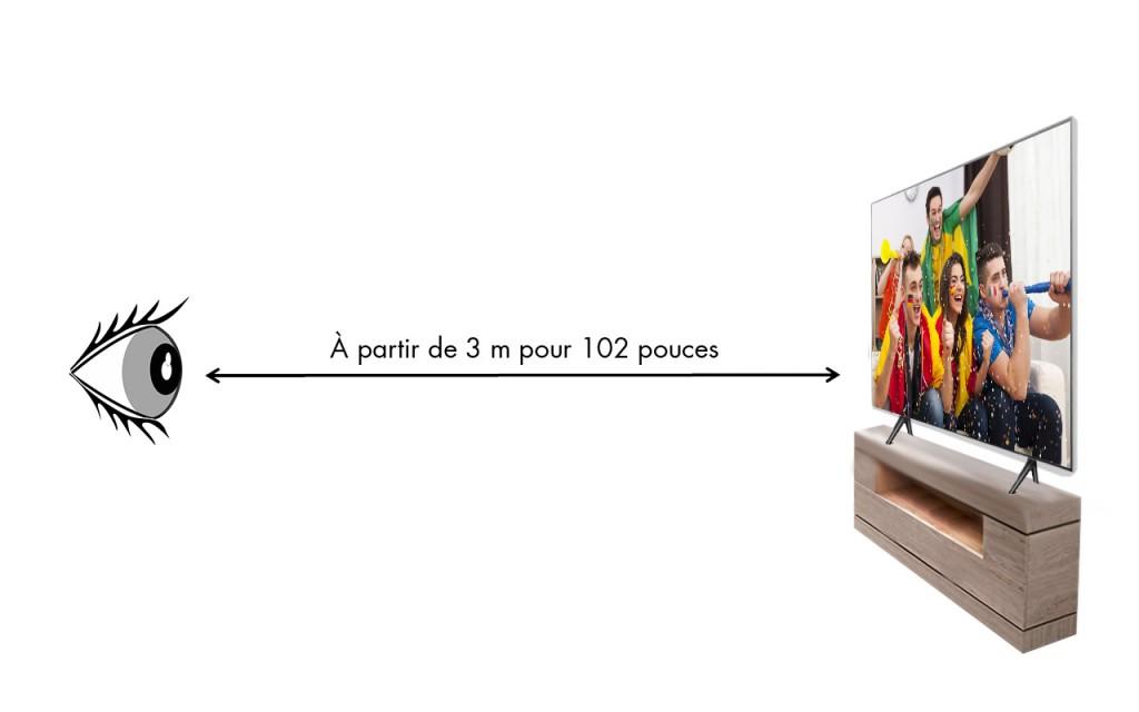 SHM DIstance de l'écran de 3 m 102 pouces
